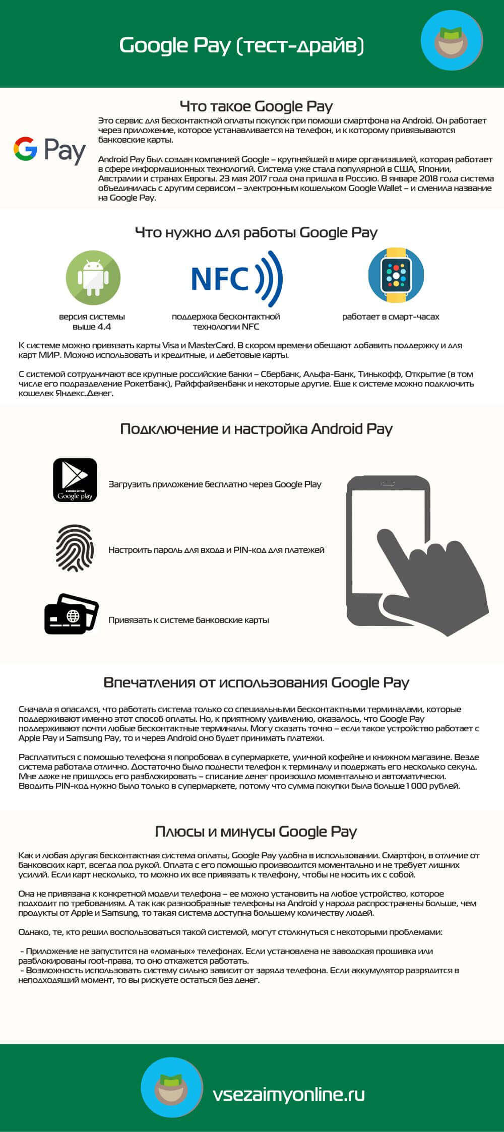 Инфографика Android Pay