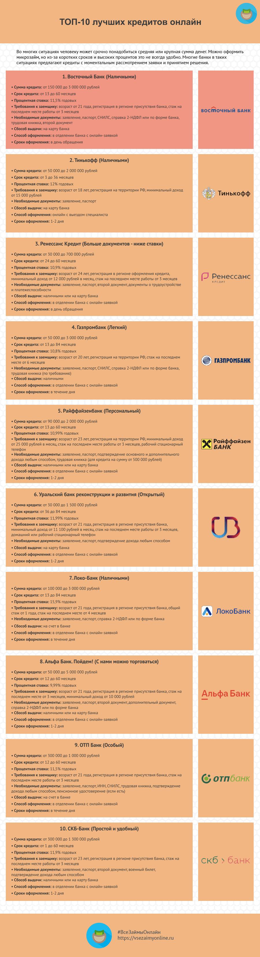 газпромбанк краснодар официальный сайт кредит наличными страховка каско кредит