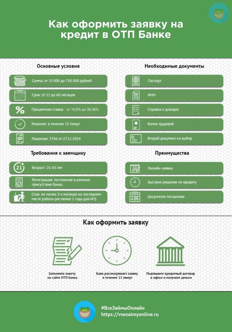 Банк восточный новосибирск кредит наличными калькулятор