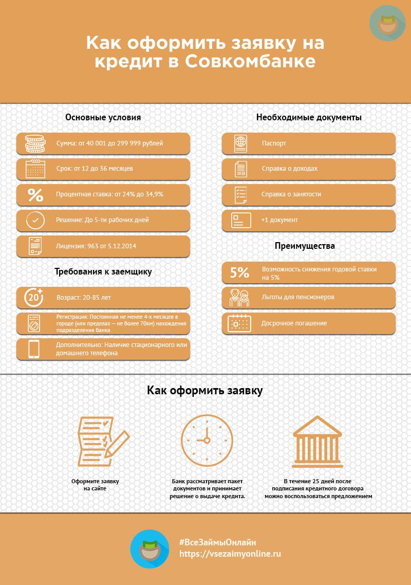 какие документы нужны для кредита в совкомбанке подать заявку на кредит примсоцбанк
