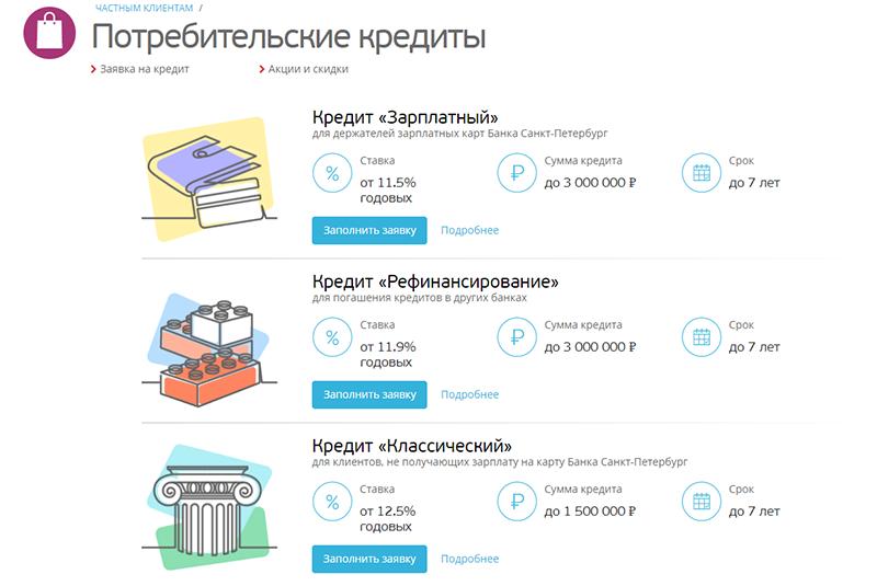 кредит без подтверждения дохода спб банки проверить задолженность по кредиту отп банк онлайн