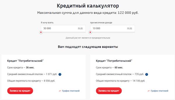 Нейва онлайн заявка на кредит наличными как инвестировать на товарной бирже