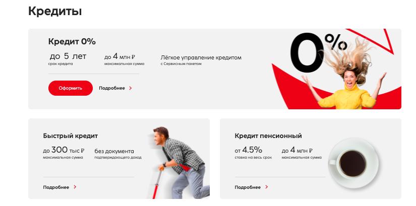 Взять кредит на потребительские нужды в беларуси