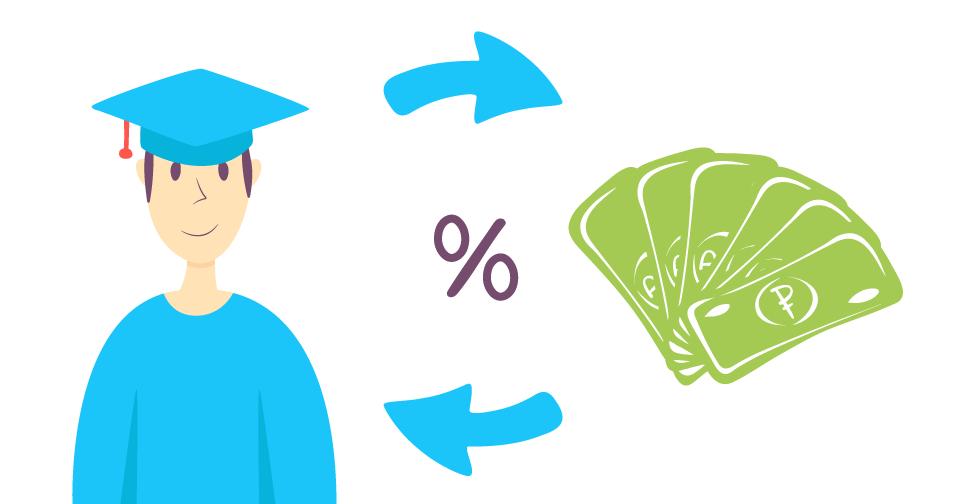 Какие нужно собрать документы что бы вернули деньги от учебы