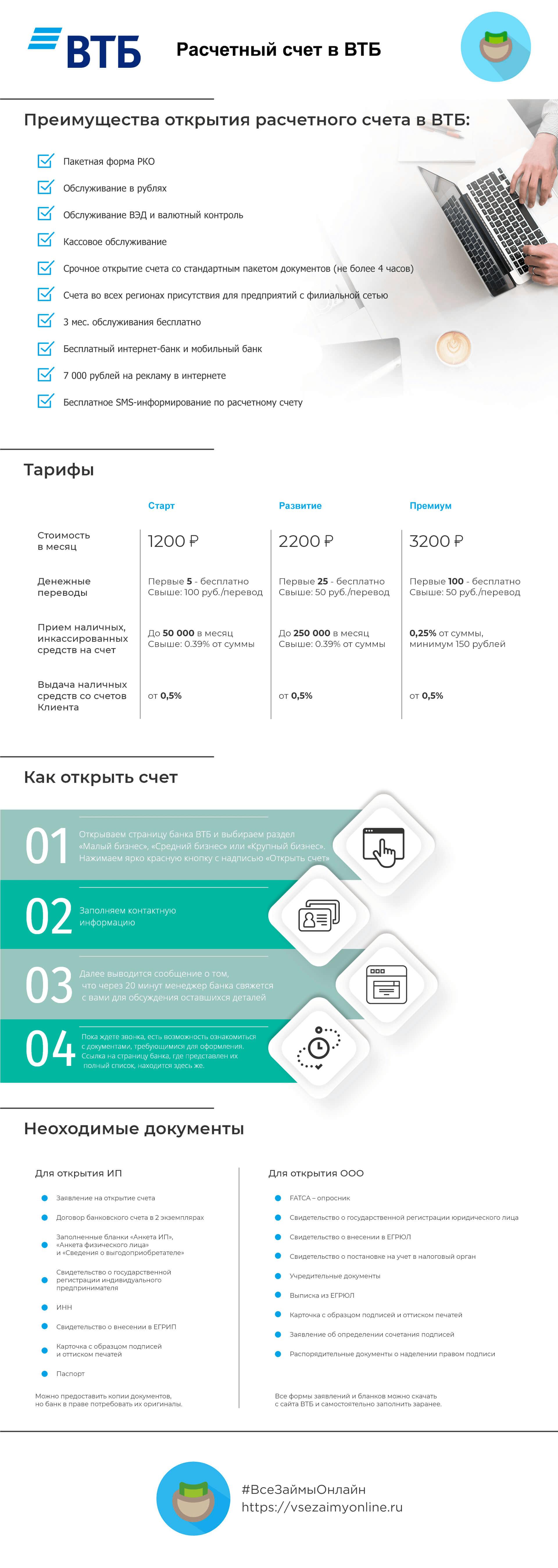 реквизиты банка втб 24 для перечисления на счет физического лица спб адрес банка хоум кредит в перми